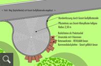 375   Entwurfsplan Urnenstelenplatz